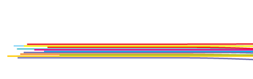 EPC Powder Coating & Sandblasting